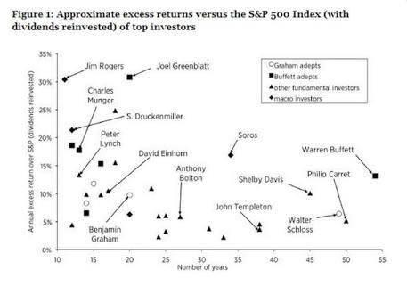 viver de renda investidores