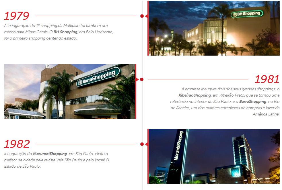 multiplan shoppings